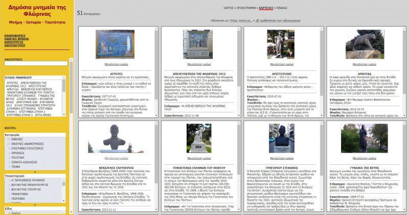 Δημόσια μνημεία της Φλώρινας | Μνήμη – Ιστορία – Ταυτότητα