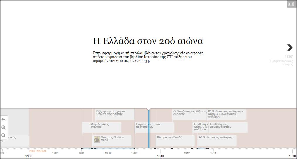 Η Ελλάδα στον 20ό αιώνα – Χρονογραμμή