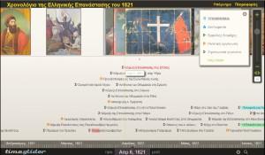 Ελληνική Επανάσταση του 1821 – Διαδραστικό χρονολόγιο