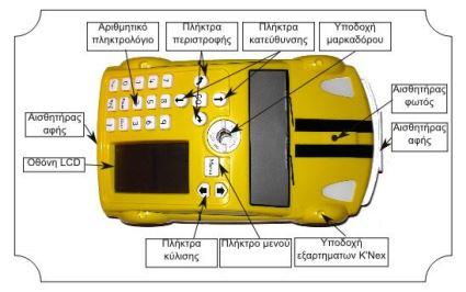 Εκπαιδευτική Ρομποτική με Floor Roamers (ProBot)