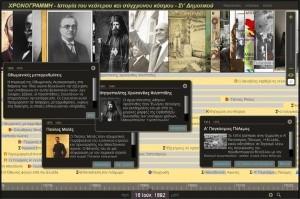Ιστορία του νεότερου και σύγχρονου κόσμου- Ιστορία ΣΤ΄ τάξης: διαδραστική χρονογραμμή